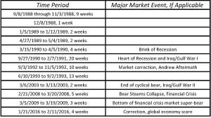 Blog Post - 2-13-16 Chart 1